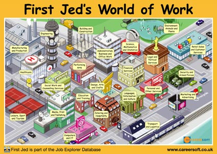 First Jed's World of Work poster